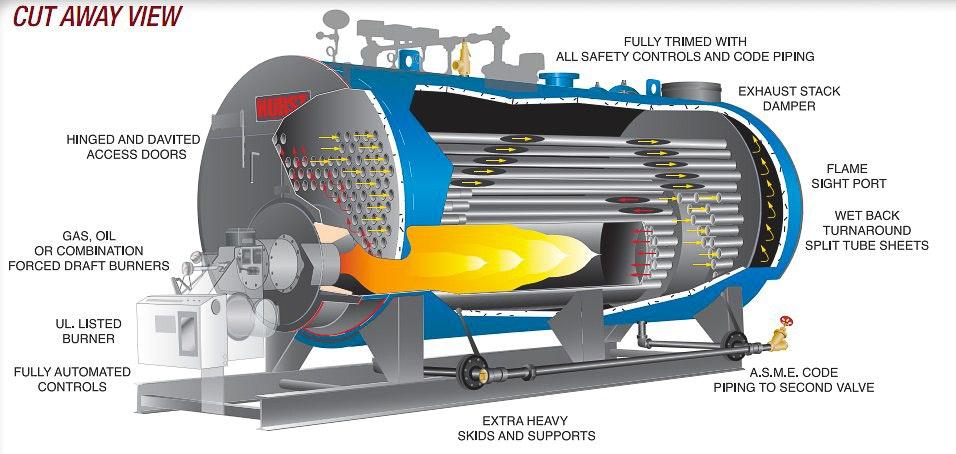 series 400 cutaway
