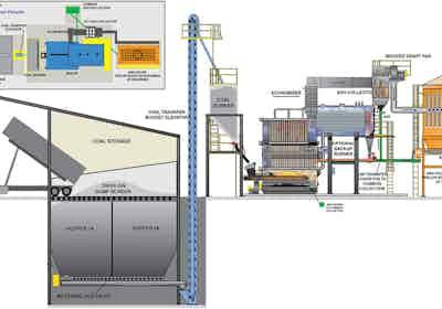 hybrid coal fired plant chaingrate ca