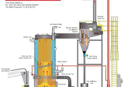 vhf-series-hot-water