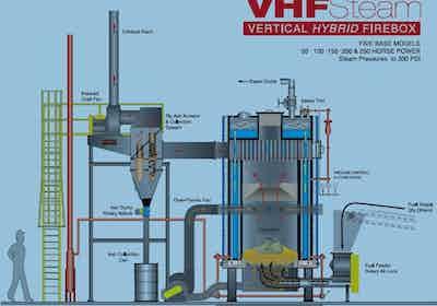 vhf-steam
